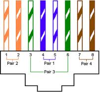 images cat5 wiring diagram superforce 101 cat wiring diagram at soozxer.org